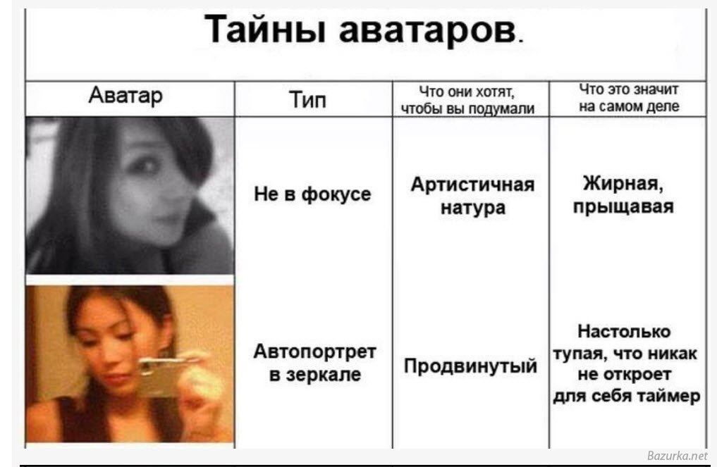 каталог аватарок: